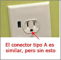 conector tipo b