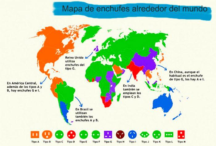enchufes que usan en los diferentes paises