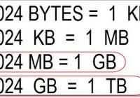 diferencias entre 1 GB y 1 TB